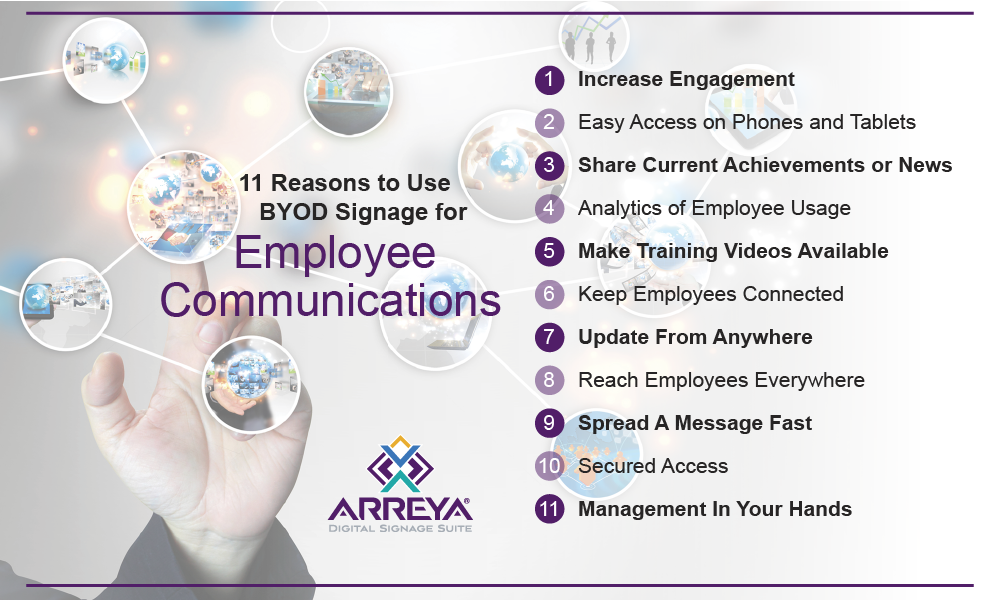 BYOD Bridges Communication Gap for Corporations