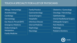 Geonetric physician wayfinding