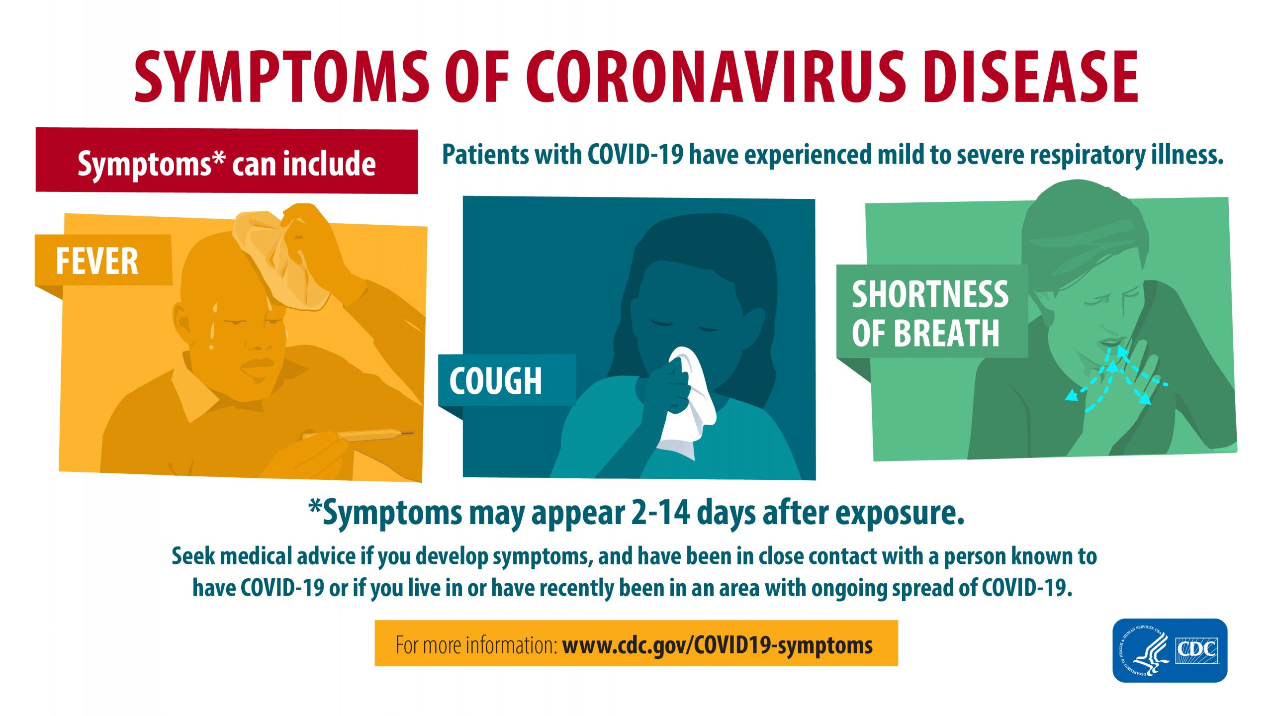 COVID-19 Symptoms Image For Your Digital Signage