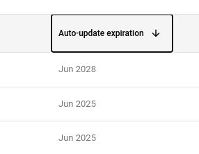 Arreya digital signage auto update expiration